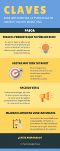 Claves Growth Hacking